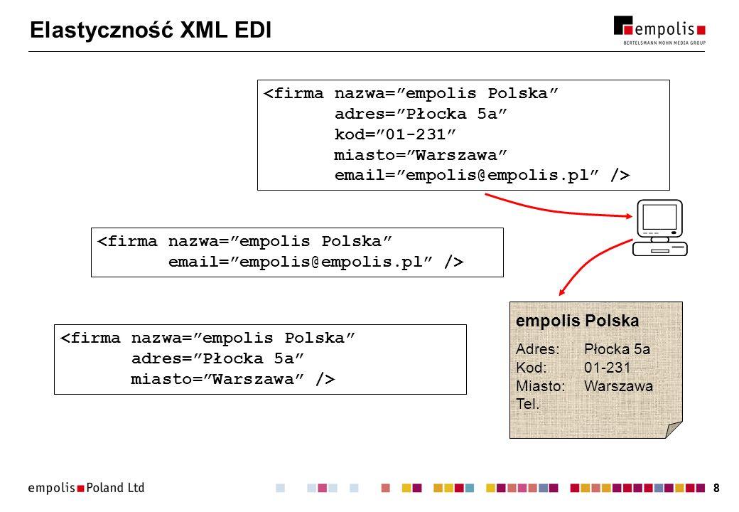 88 Elastyczność XML EDI empolis Polska Adres:Płocka 5a Kod:01-231 Miasto:Warszawa Tel.