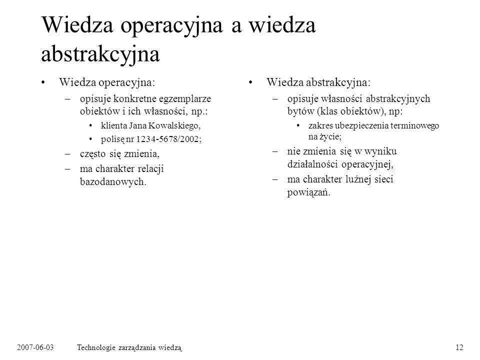 2007-06-03Technologie zarządzania wiedzą12 Wiedza operacyjna a wiedza abstrakcyjna Wiedza operacyjna: –opisuje konkretne egzemplarze obiektów i ich własności, np.: klienta Jana Kowalskiego, polisę nr 1234-5678/2002; –często się zmienia, –ma charakter relacji bazodanowych.