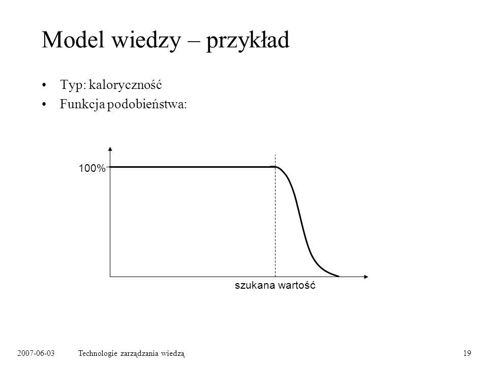 2007-06-03Technologie zarządzania wiedzą19 Model wiedzy – przykład Typ: kaloryczność Funkcja podobieństwa: szukana wartość 100%