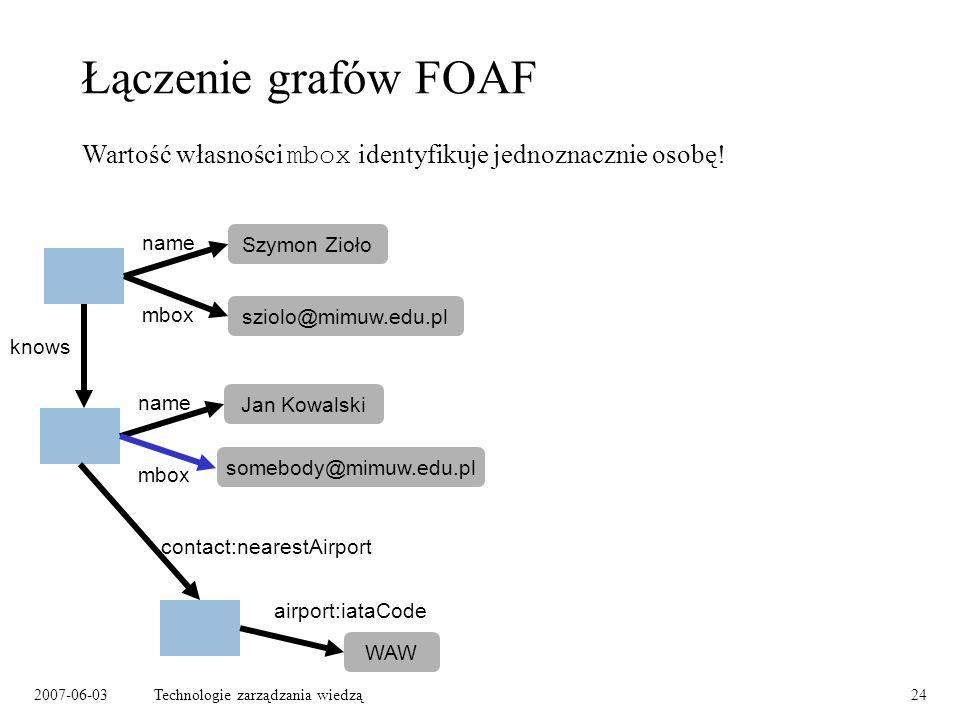 2007-06-03Technologie zarządzania wiedzą24 Łączenie grafów FOAF Szymon Zioło name mbox knows Jan Kowalski name mbox WAW contact:nearestAirport airport:iataCode Wartość własności mbox identyfikuje jednoznacznie osobę.