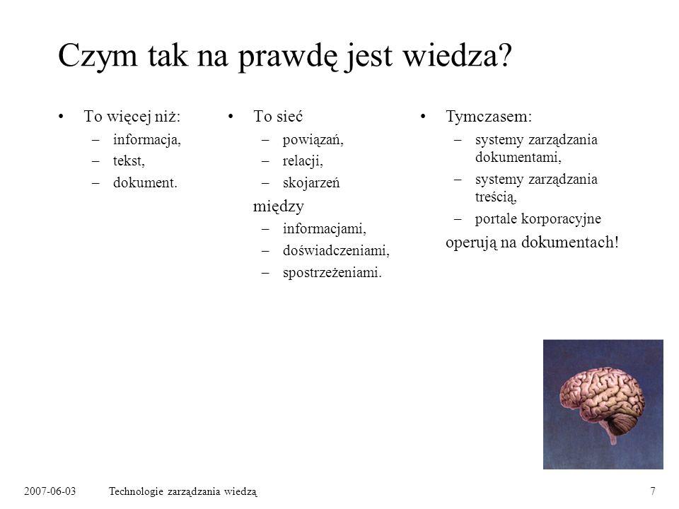 2007-06-03Technologie zarządzania wiedzą18 Model wiedzy – przykład Typ: składnik.