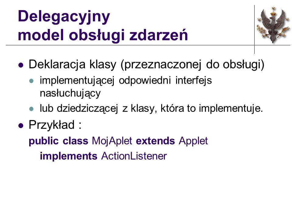 Delegacyjny model obsługi zdarzeń Deklaracja klasy (przeznaczonej do obsługi) implementującej odpowiedni interfejs nasłuchujący lub dziedziczącej z klasy, która to implementuje.