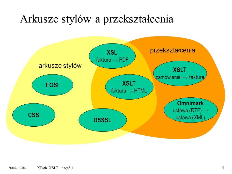 2004-11-04XPath. XSLT – część 115 Arkusze stylów a przekształcenia XSLT zamówienie faktura Omnimark ustawa (RTF) ustawa (XML) XSLT faktura HTML XSL fa