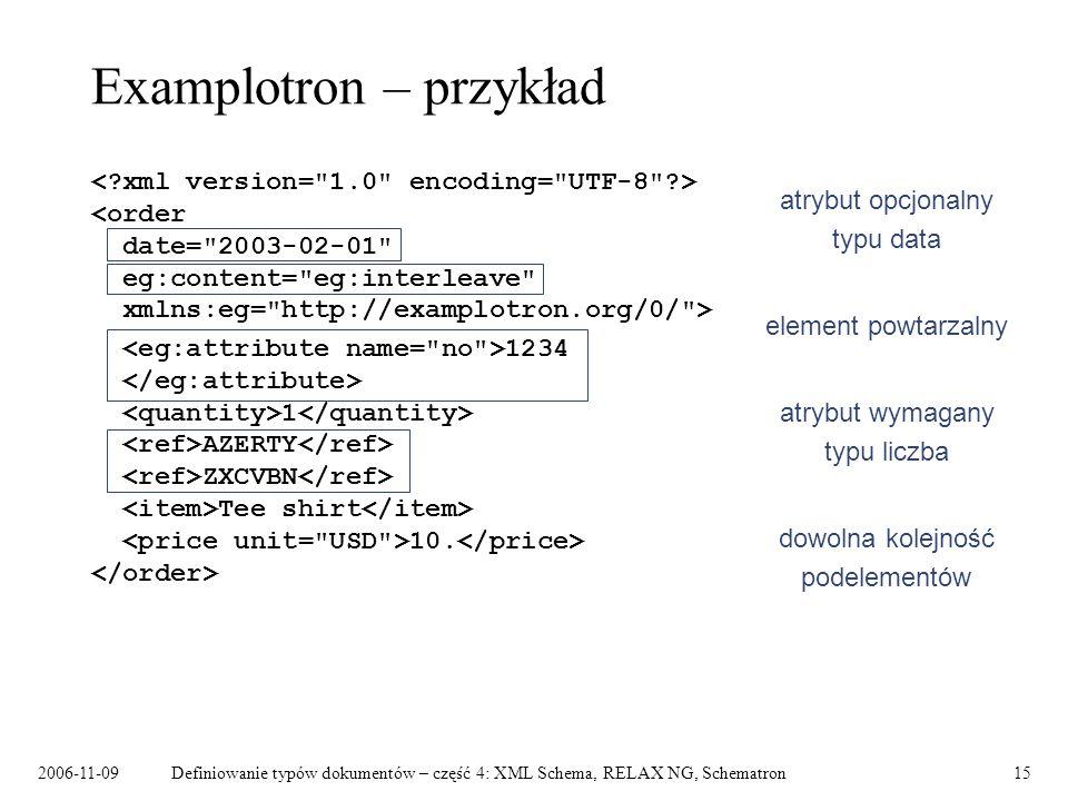 2006-11-09Definiowanie typów dokumentów – część 4: XML Schema, RELAX NG, Schematron15 Examplotron – przykład 1234 1 AZERTY ZXCVBN Tee shirt 10. atrybu
