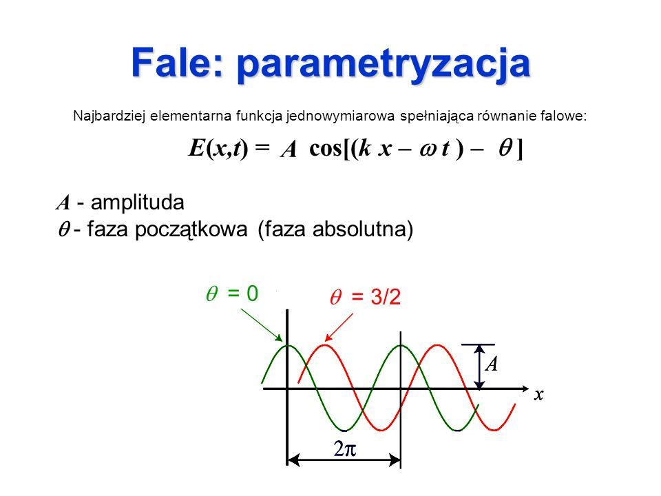 Fale: parametryzacja = 0 = 3/2 Najbardziej elementarna funkcja jednowymiarowa spełniająca równanie falowe: E(x,t) = E 0 cos[(k x – t ) – ] A - amplituda - faza początkowa (faza absolutna) A