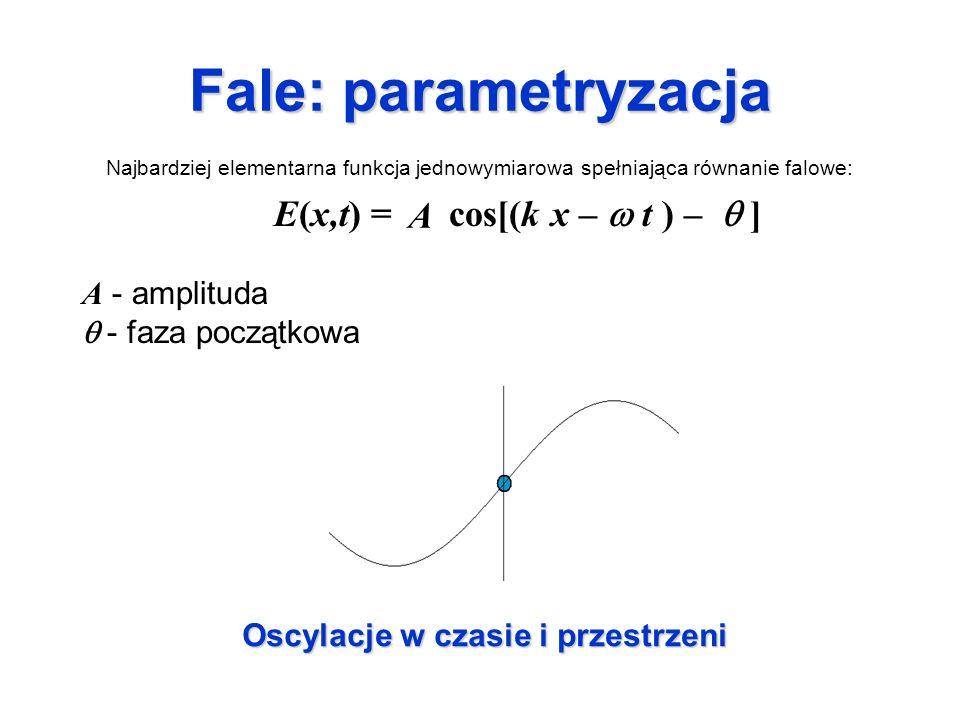 Fale: parametryzacja Oscylacje w czasie i przestrzeni Najbardziej elementarna funkcja jednowymiarowa spełniająca równanie falowe: E(x,t) = E 0 cos[(k x – t ) – ] A - amplituda - faza początkowa A