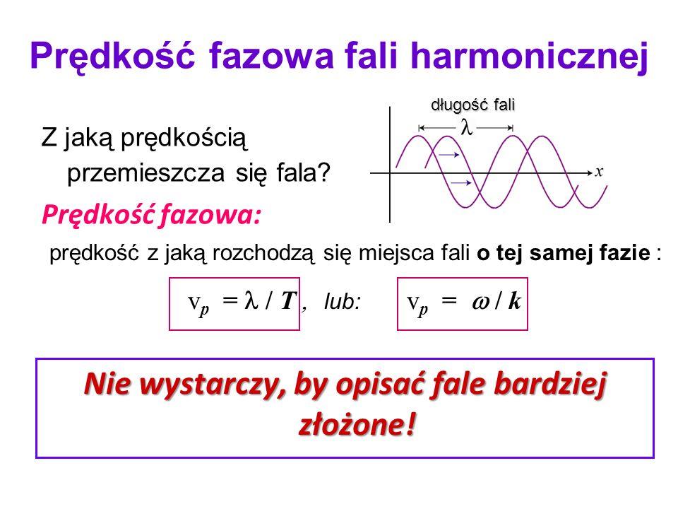 prędkość z jaką rozchodzą się miejsca fali o tej samej fazie : v p = / T lub: v p = / k dyspersja; W ośrodkach prędkość fazowa fali może być różna dla różnych częstotliwości.