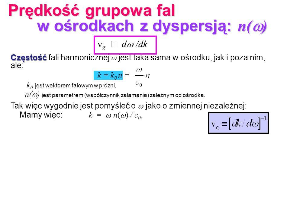 v g d /dk Częstość Częstość fali harmonicznej jest taka sama w ośrodku, jak i poza nim, ale: k = k 0 n = k 0 jest wektorem falowym w próżni, n( ) jest parametrem (współczynnik załamania) zależnym od ośrodka.