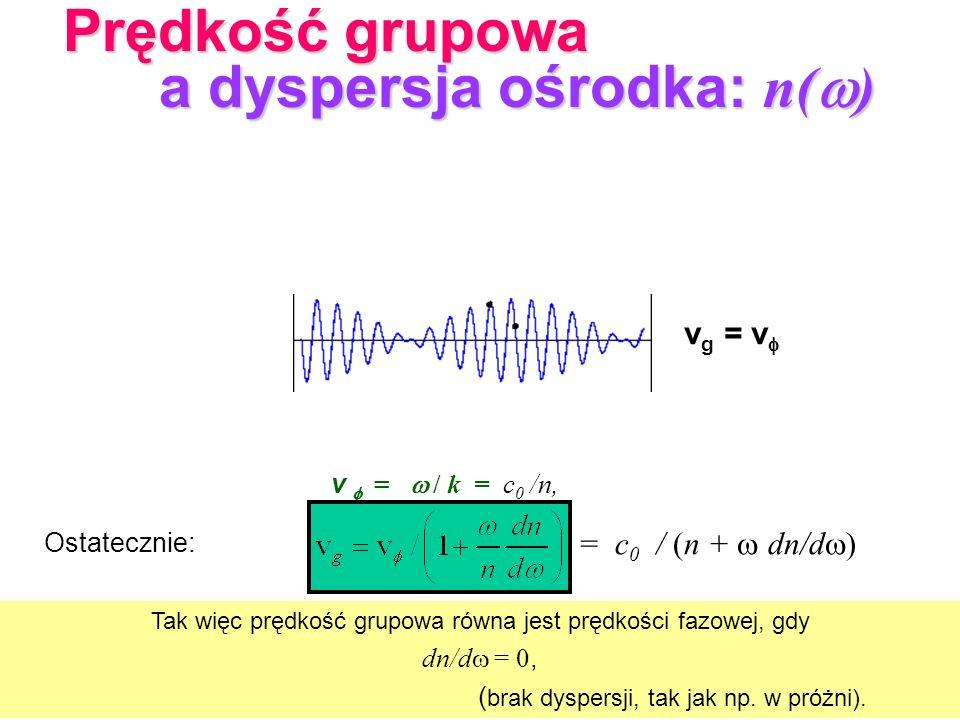 v g d /dk Częstość fali harmonicznej jest taka sama w rozważanym ośrodku, jak i poza nim, ale k = k 0 n, gdzie k 0 jest wektorem falowym w próżni i n jest parametrem (współczynnik załamania) zależnym od ośrodka.