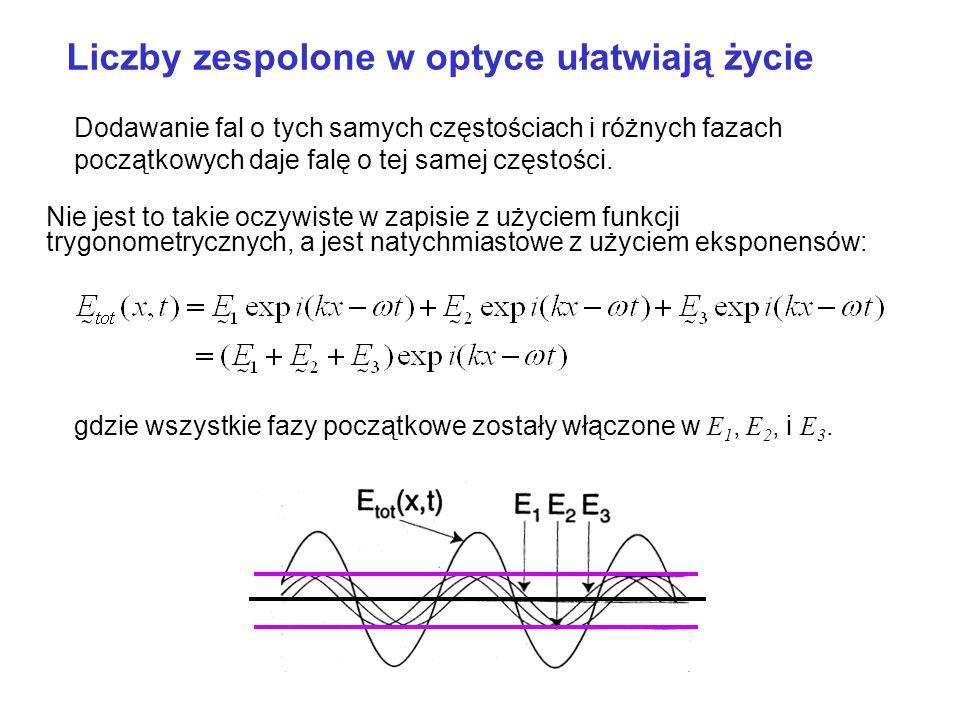 Liczby zespolone w optyce ułatwiają życie Nie jest to takie oczywiste w zapisie z użyciem funkcji trygonometrycznych, a jest natychmiastowe z użyciem eksponensów: gdzie wszystkie fazy początkowe zostały włączone w E 1, E 2, i E 3.