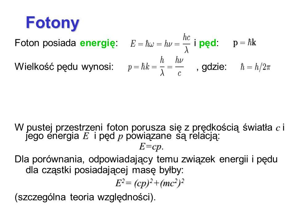 Fotony Foton posiada energię: i pęd: Wielkość pędu wynosi:, gdzie: c E p W pustej przestrzeni foton porusza się z prędkością światła c i jego energia E i pęd p powiązane są relacją: E=cp E=cp.