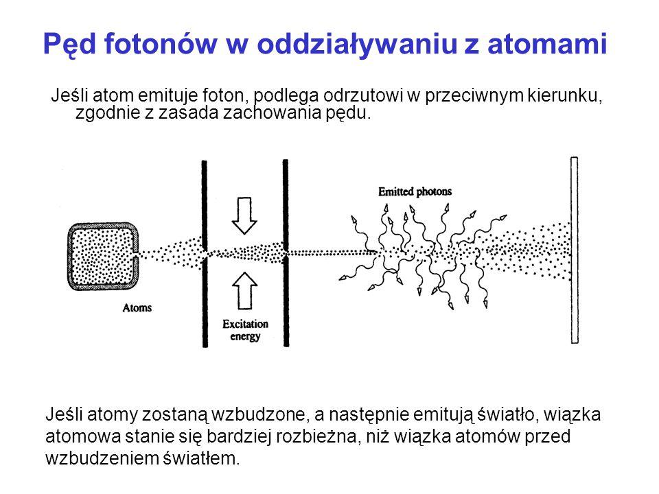 Pęd fotonów w oddziaływaniu z atomami Jeśli atom emituje foton, podlega odrzutowi w przeciwnym kierunku, zgodnie z zasada zachowania pędu.