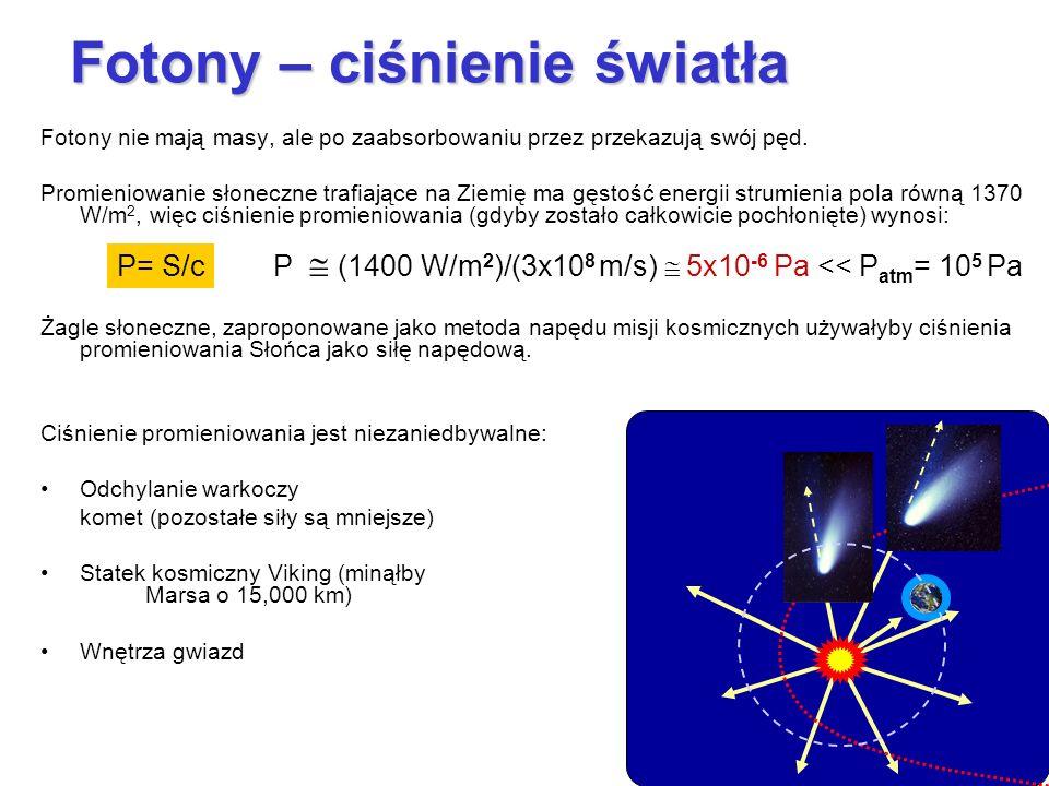 Fotony – ciśnienie światła Fotony nie mają masy, ale po zaabsorbowaniu przez przekazują swój pęd.