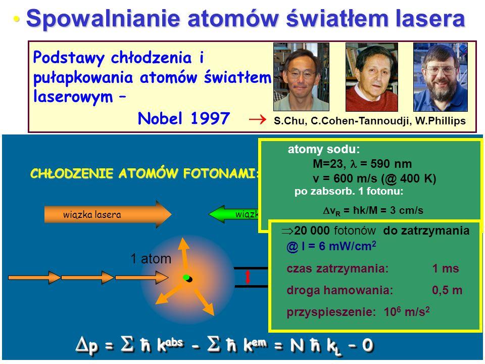 S.Chu, C.Cohen-Tannoudji, W.Phillips CHŁODZENIE ATOMÓW FOTONAMI: wiązka lasera wiązka atomów atomy sodu: M=23, = 590 nm v = 600 m/s (@ 400 K) p = ħ k abs - ħ k em = N ħ k L – 0 p = ħ k abs - ħ k em = N ħ k L – 0 20 000 fotonów do zatrzymania @ I = 6 mW/cm 2 czas zatrzymania: 1 ms droga hamowania:0,5 m przyspieszenie: 10 6 m/s 2 po zabsorb.