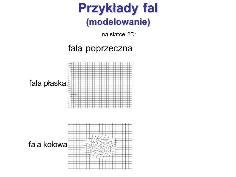 prędkość z jaką rozchodzą się miejsca fali o tej samej fazie: v p = / T lub: v p = / k dyspersja; W ośrodkach prędkość fazowa fali może być różna dla różnych częstotliwości.