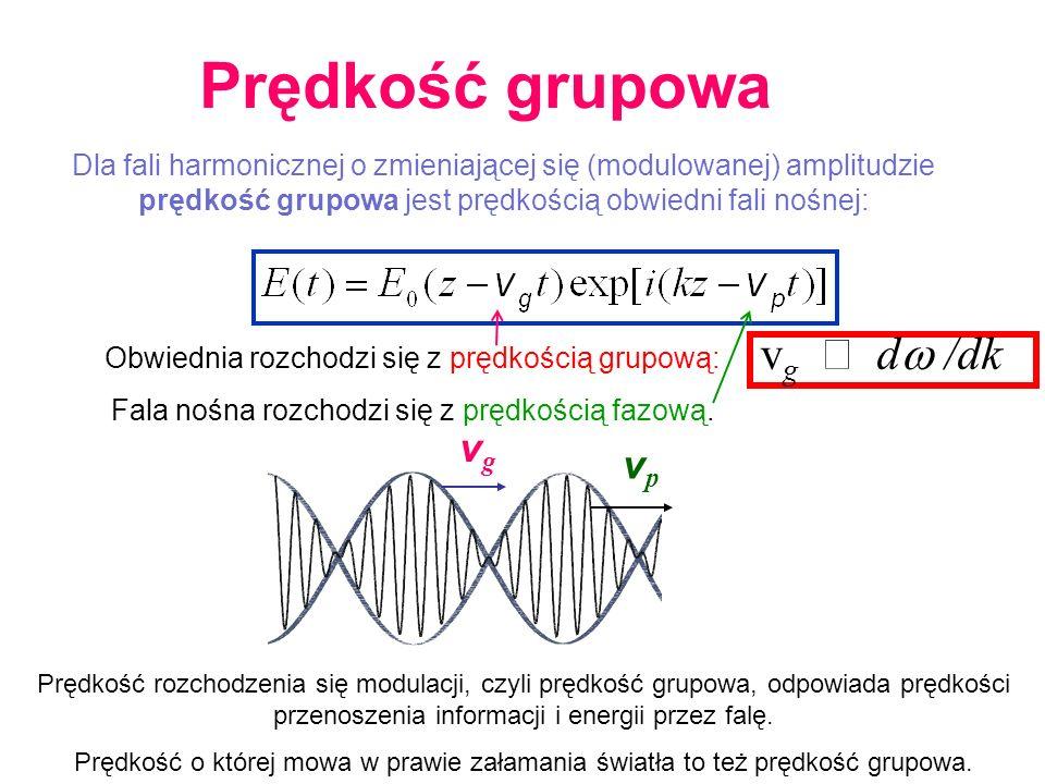 v g vpvp Obwiednia rozchodzi się z prędkością grupową: Fala nośna rozchodzi się z prędkością fazową. Dla fali harmonicznej o zmieniającej się (modulow