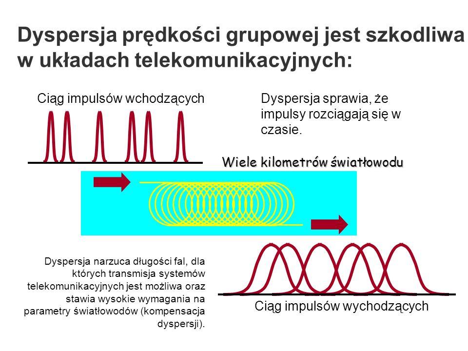 Dyspersja prędkości grupowej jest szkodliwa w układach telekomunikacyjnych: Ciąg impulsów wchodzących Ciąg impulsów wychodzących Wiele kilometrów świa