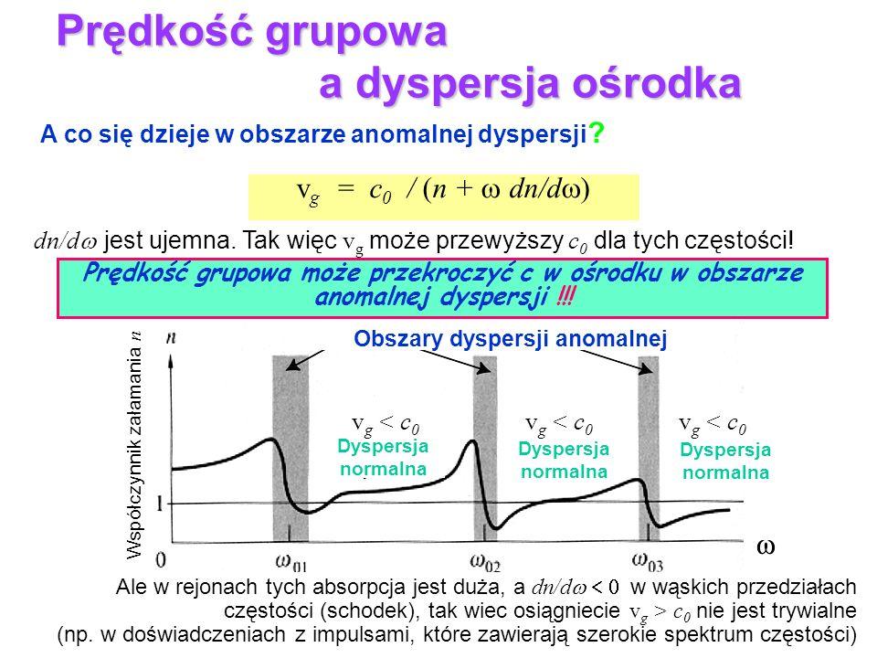 A co się dzieje w obszarze anomalnej dyspersji ? v g = c 0 / (n + dn/d ) dn/d jest ujemna. Tak więc v g może przewyższy c 0 dla tych częstości! Dysper
