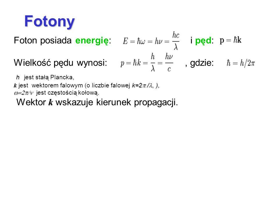 Foton posiada energię: i pęd: Wielkość pędu wynosi:, gdzie: h hjest stałą Plancka, k k=2 /, ) k jest wektorem falowym (o liczbie falowej k=2 /, ),. je