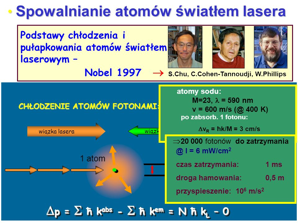 S.Chu, C.Cohen-Tannoudji, W.Phillips CHŁODZENIE ATOMÓW FOTONAMI: wiązka lasera wiązka atomów atomy sodu: M=23, = 590 nm v = 600 m/s (@ 400 K) p = ħ k