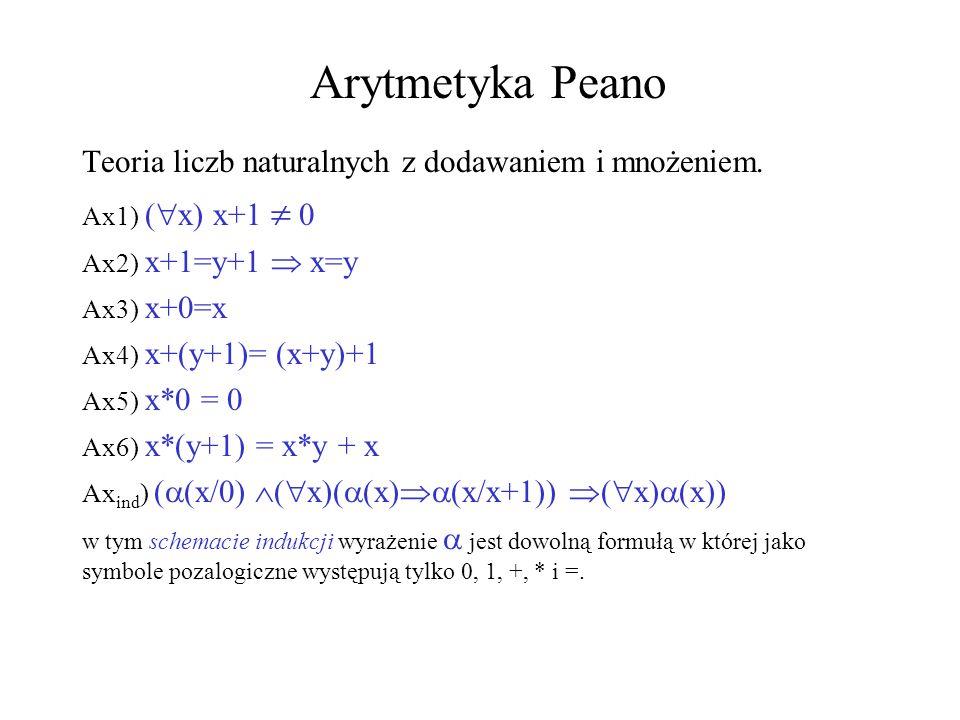 Arytmetyka Peano Teoria liczb naturalnych z dodawaniem i mnożeniem. Ax1) ( x) x+1 0 Ax2) x+1=y+1 x=y Ax3) x+0=x Ax4) x+(y+1)= (x+y)+1 Ax5) x*0 = 0 Ax6