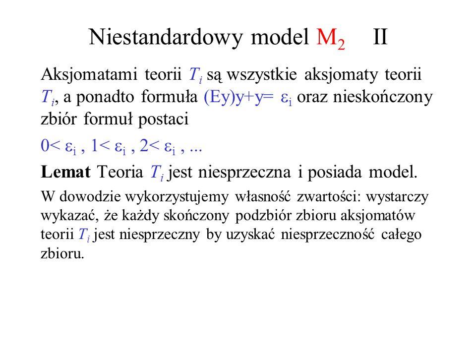 Niestandardowy model M 2 II Aksjomatami teorii T i są wszystkie aksjomaty teorii T i, a ponadto formuła (Ey)y+y= i oraz nieskończony zbiór formuł post
