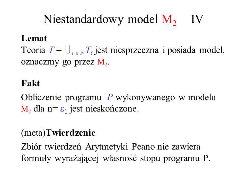 Niestandardowy model M 2 IV Lemat Teoria T = i N T i jest niesprzeczna i posiada model, oznaczmy go przez M 2. Fakt Obliczenie programu P wykonywanego