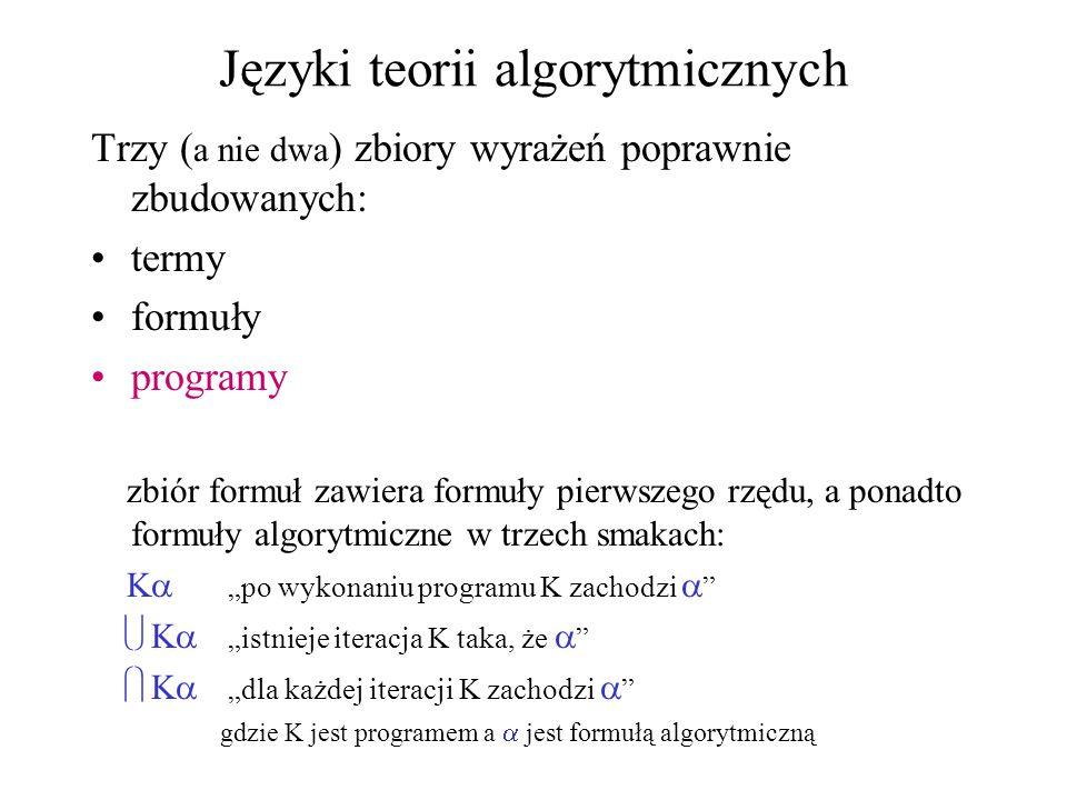 Języki teorii algorytmicznych Trzy ( a nie dwa ) zbiory wyrażeń poprawnie zbudowanych: termy formuły programy zbiór formuł zawiera formuły pierwszego