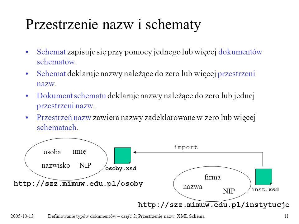 2005-10-13Definiowanie typów dokumentów – część 2: Przestrzenie nazw, XML Schema11 Przestrzenie nazw i schematy Schemat zapisuje się przy pomocy jedne