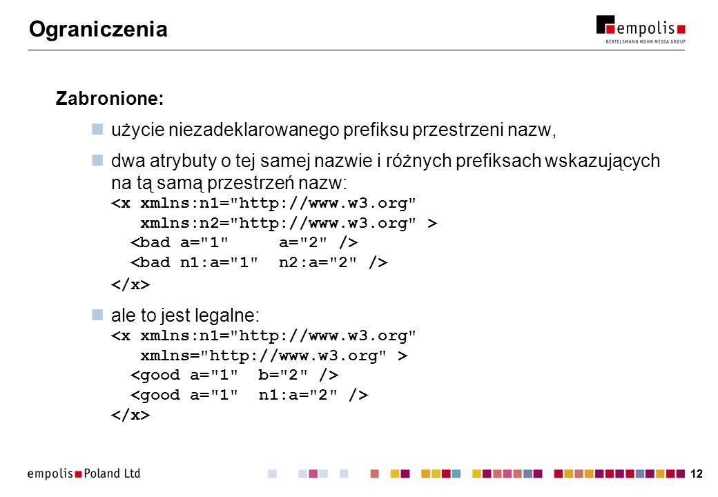 12 Ograniczenia Zabronione: użycie niezadeklarowanego prefiksu przestrzeni nazw, dwa atrybuty o tej samej nazwie i różnych prefiksach wskazujących na