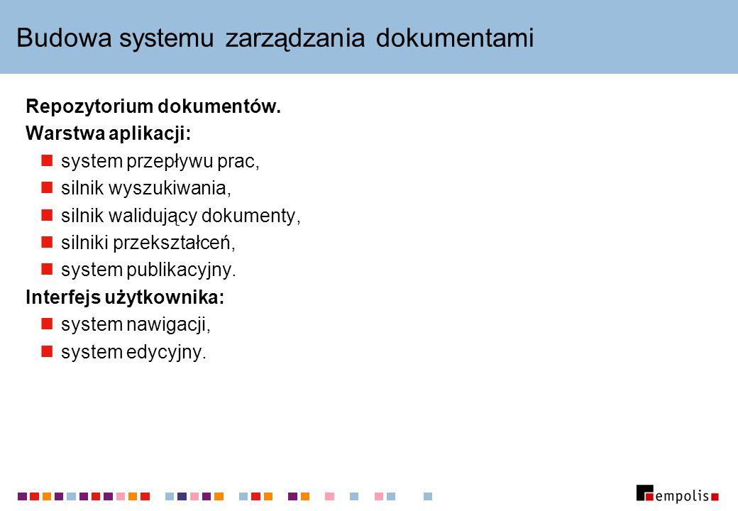 Budowa systemu zarządzania dokumentami Repozytorium dokumentów.