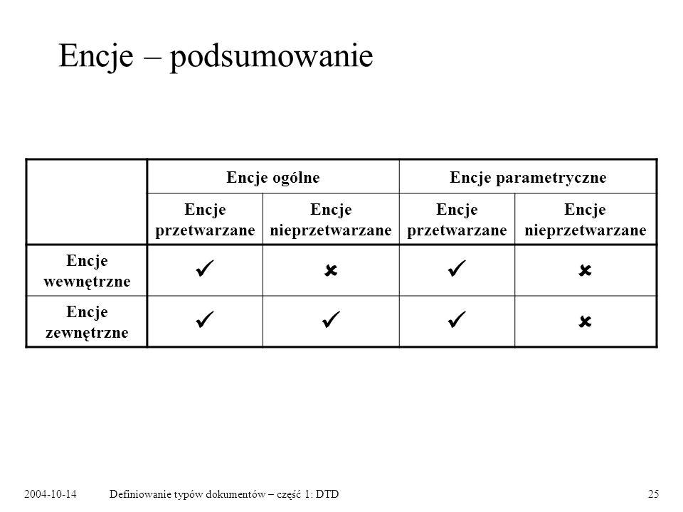 2004-10-14Definiowanie typów dokumentów – część 1: DTD26 Gdzie umieścić DTD.