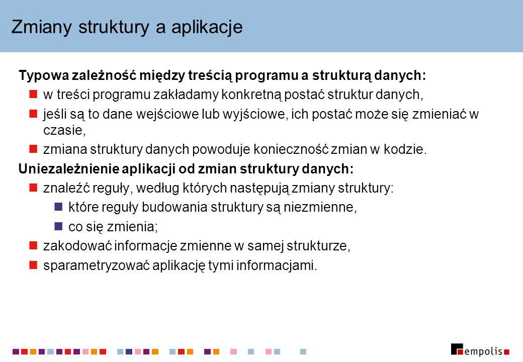 Zmiany struktury a aplikacje Typowa zależność między treścią programu a strukturą danych: w treści programu zakładamy konkretną postać struktur danych