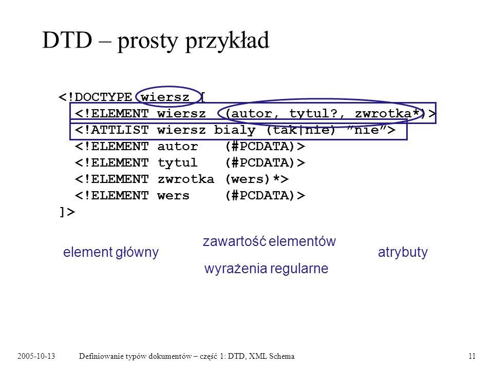 2005-10-13Definiowanie typów dokumentów – część 1: DTD, XML Schema11 DTD – prosty przykład <!DOCTYPE wiersz [ ]> element główny zawartość elementów atrybuty wyrażenia regularne