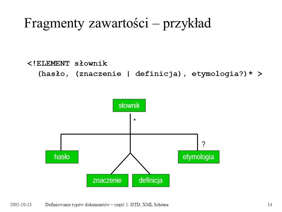 2005-10-13Definiowanie typów dokumentów – część 1: DTD, XML Schema14 Fragmenty zawartości – przykład znaczenie(znaczenie | definicja)(hasło, (znaczenie | definicja), etymologia ) znaczenie definicja hasłoetymologia .