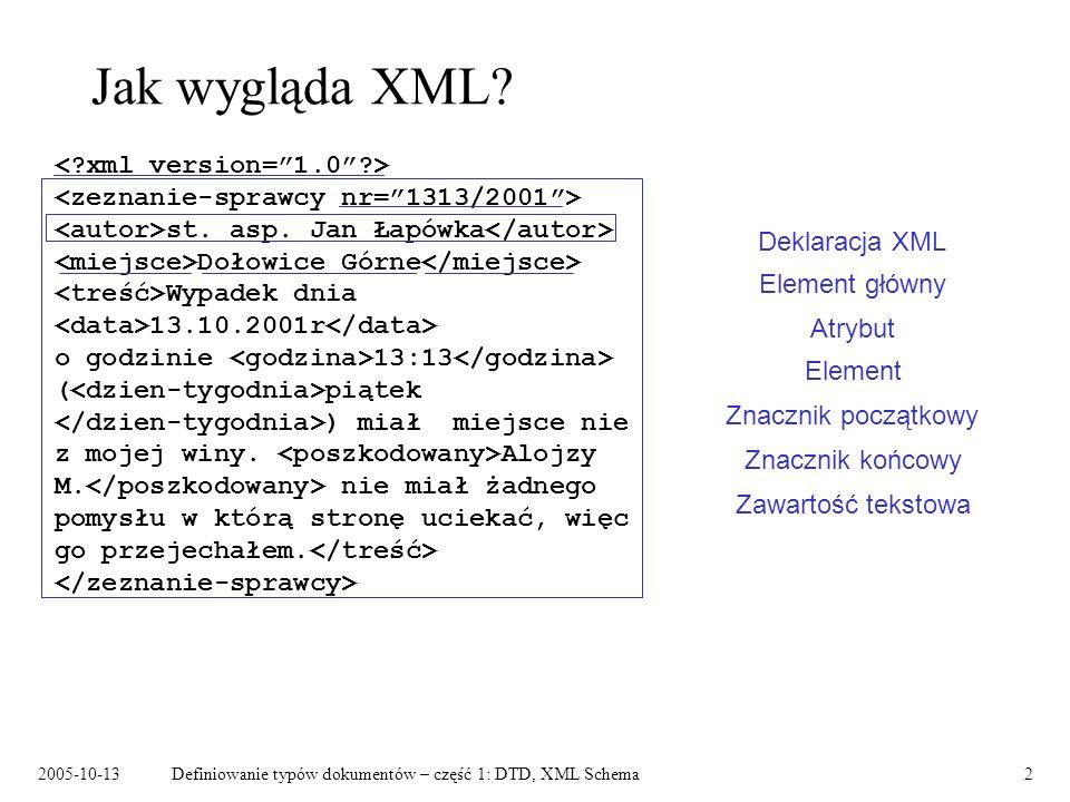 2005-10-13Definiowanie typów dokumentów – część 1: DTD, XML Schema2 Jak wygląda XML? st. asp. Jan Łapówka Dołowice Górne Wypadek dnia 13.10.2001r o go