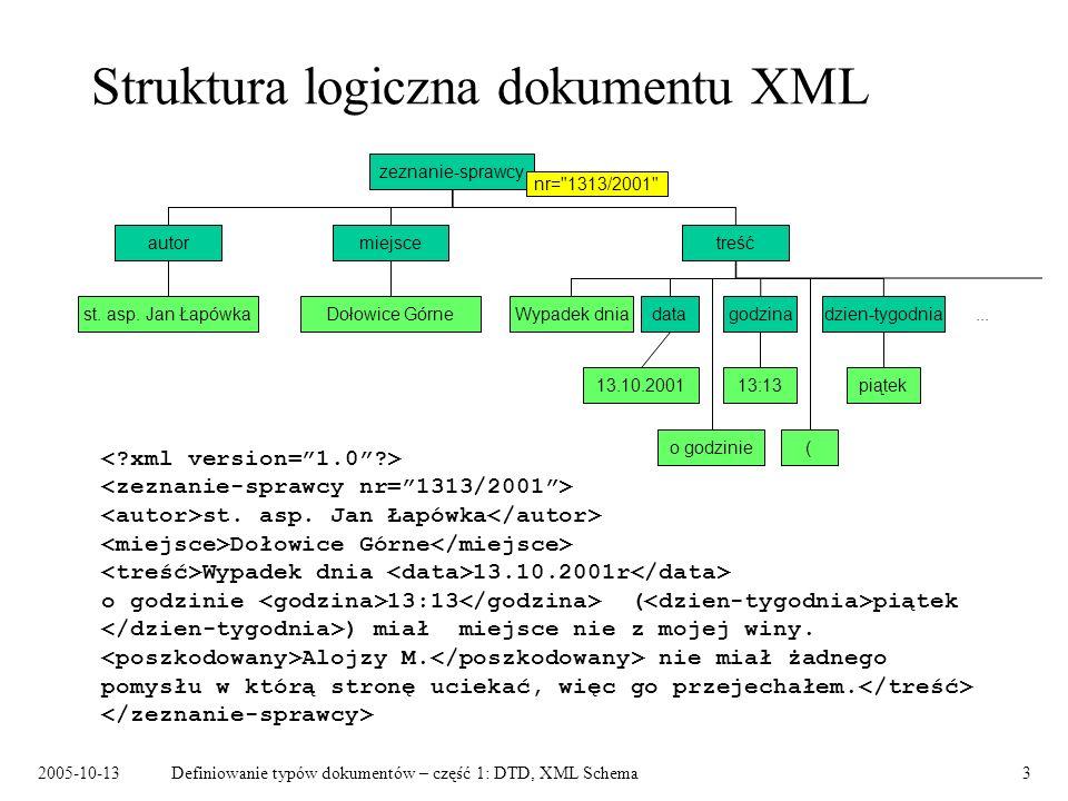 2005-10-13Definiowanie typów dokumentów – część 1: DTD, XML Schema3 Struktura logiczna dokumentu XML st. asp. Jan Łapówka Dołowice Górne Wypadek dnia