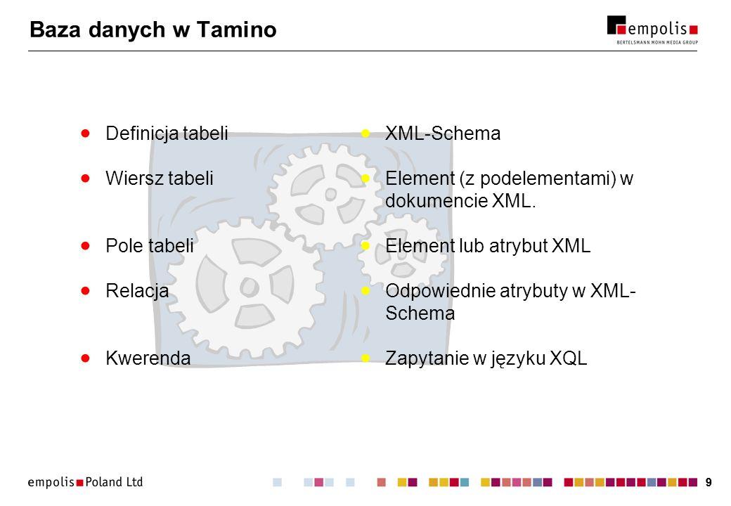 99 Baza danych w Tamino Pole tabeli Element (z podelementami) w dokumencie XML. Wiersz tabeli Element lub atrybut XML Definicja tabeli XML-Schema Rela