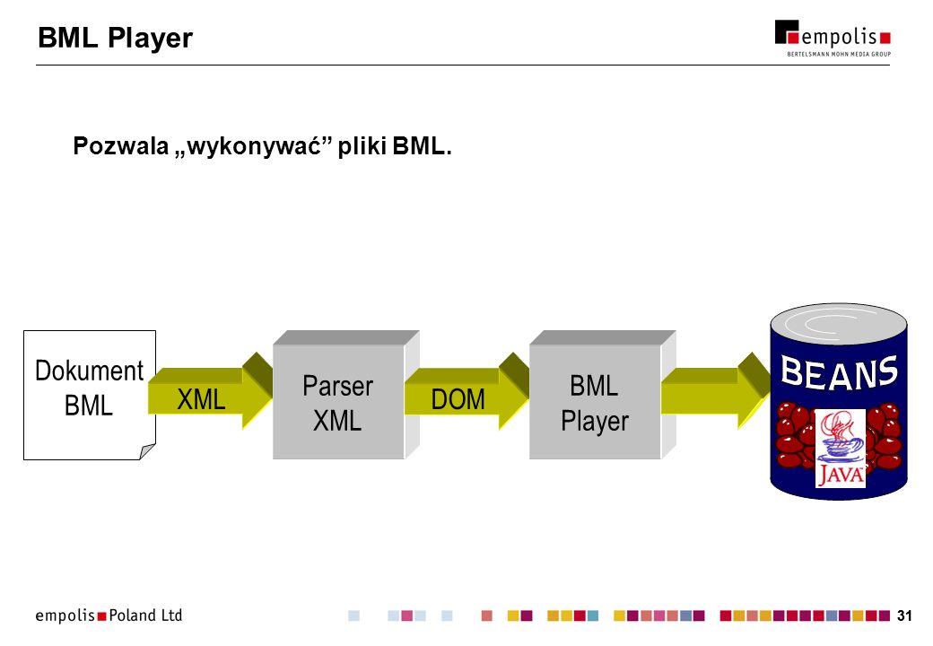 31 Dokument BML XML BML Player Pozwala wykonywać pliki BML. Parser XML DOM BML Player