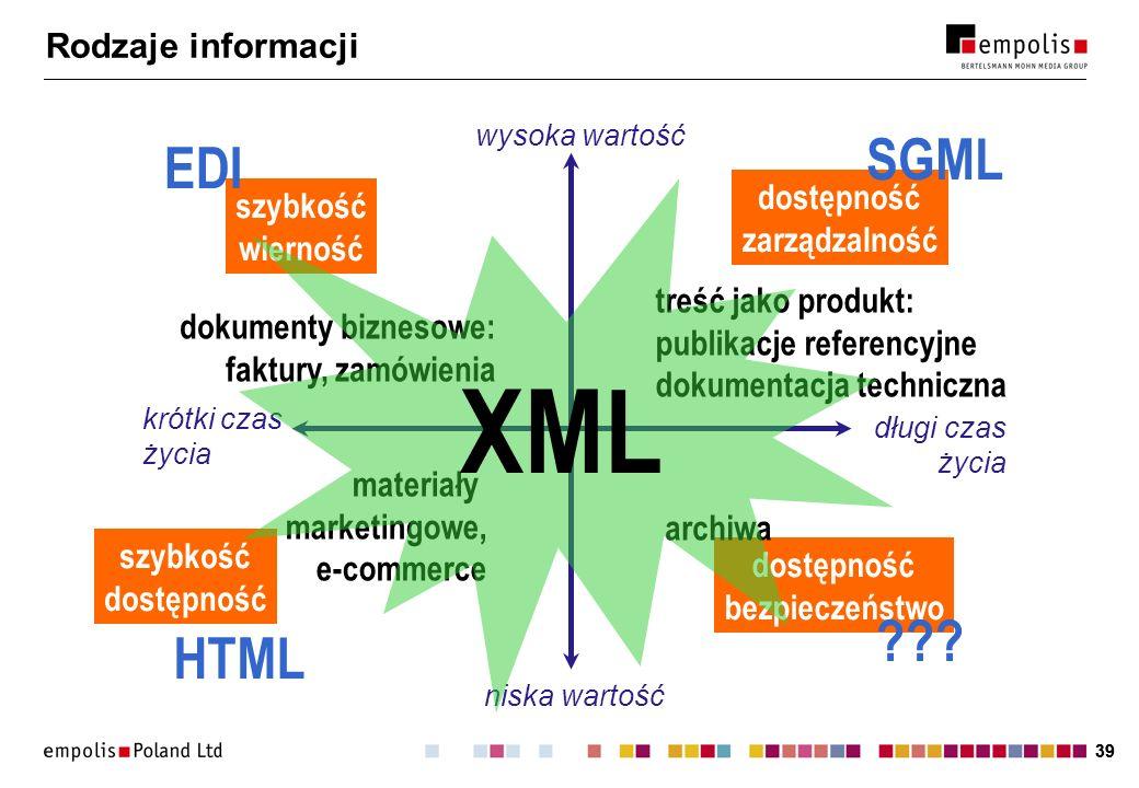 39 Rodzaje informacji dostępność bezpieczeństwo szybkość wierność dostępność zarządzalność szybkość dostępność archiwa materiały marketingowe, e-comme