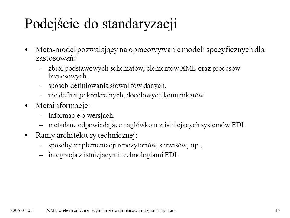 2006-01-05XML w elektronicznej wymianie dokumentów i integracji aplikacji15 Podejście do standaryzacji Meta-model pozwalający na opracowywanie modeli