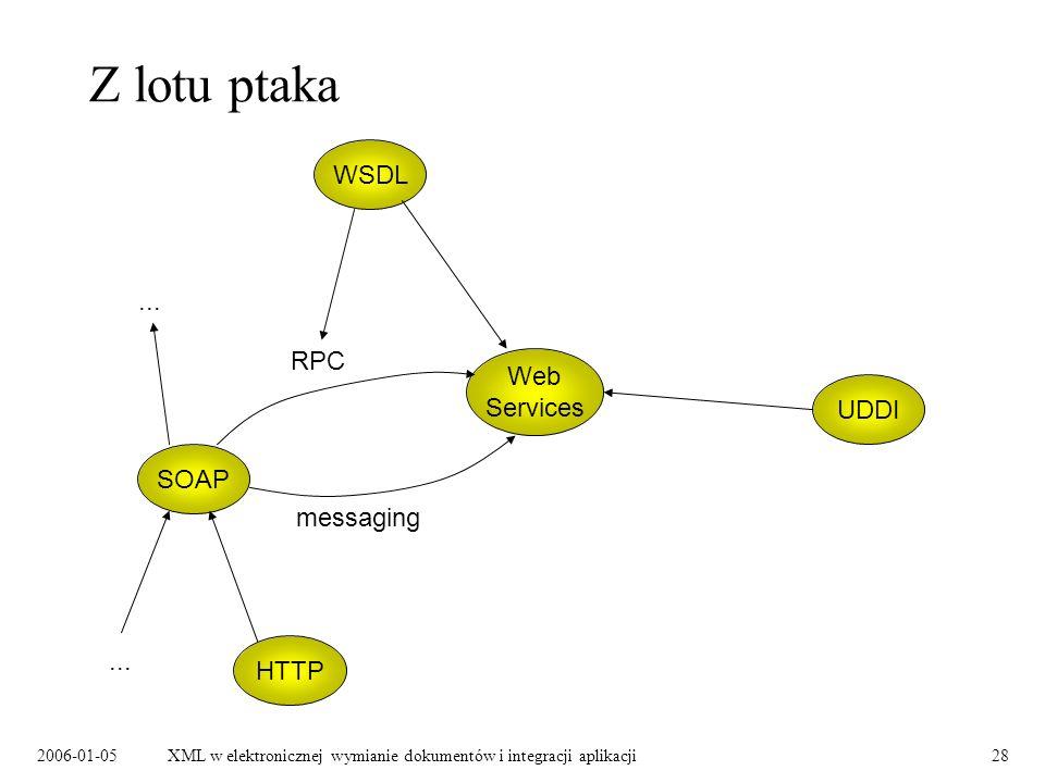 2006-01-05XML w elektronicznej wymianie dokumentów i integracji aplikacji28 Z lotu ptaka Web Services SOAP HTTP UDDI WSDL... RPC messaging...