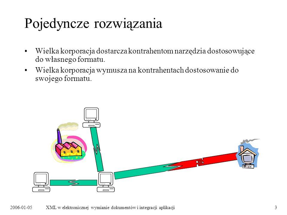 2006-01-05XML w elektronicznej wymianie dokumentów i integracji aplikacji3 Pojedyncze rozwiązania Wielka korporacja dostarcza kontrahentom narzędzia d