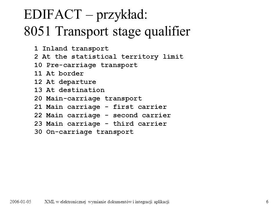 2006-01-05XML w elektronicznej wymianie dokumentów i integracji aplikacji6 EDIFACT – przykład: 8051 Transport stage qualifier 1 Inland transport 2 At
