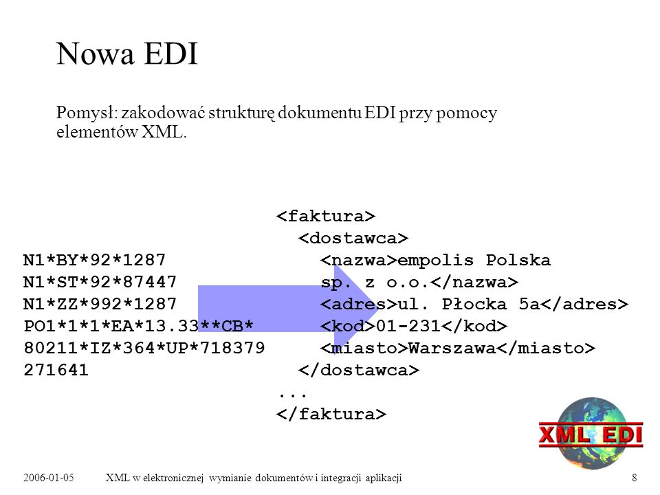 2006-01-05XML w elektronicznej wymianie dokumentów i integracji aplikacji8 Nowa EDI Pomysł: zakodować strukturę dokumentu EDI przy pomocy elementów XM
