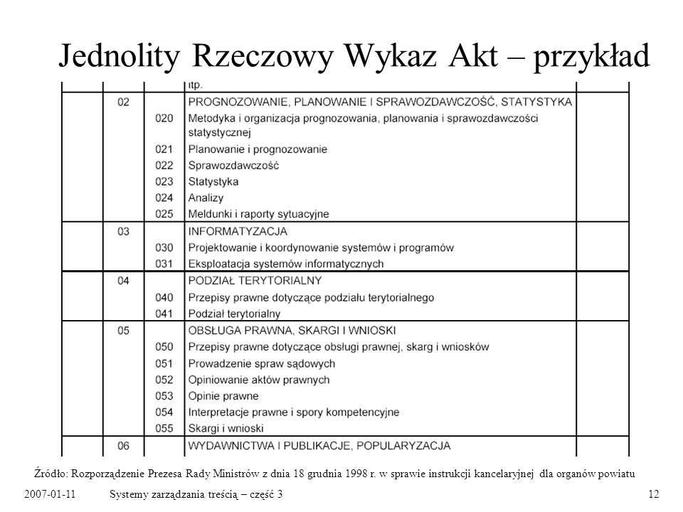 2007-01-11Systemy zarządzania treścią – część 312 Jednolity Rzeczowy Wykaz Akt – przykład Źródło: Rozporządzenie Prezesa Rady Ministrów z dnia 18 grud
