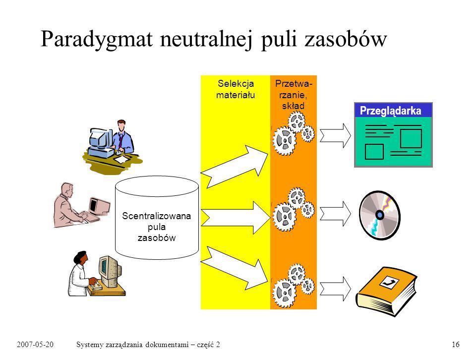 2007-05-20Systemy zarządzania dokumentami – część 216 Paradygmat neutralnej puli zasobów Przetwa- rzanie, skład Selekcja materiału Scentralizowana pul