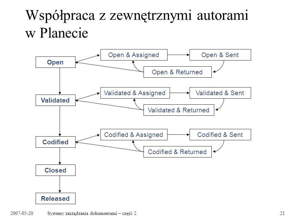 2007-05-20Systemy zarządzania dokumentami – część 221 Współpraca z zewnętrznymi autorami w Planecie Open Validated Codified Closed Open & AssignedOpen