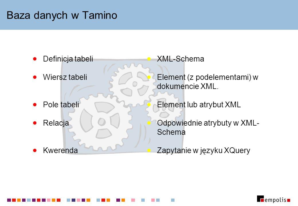 Baza danych w Tamino Pole tabeli Element (z podelementami) w dokumencie XML. Wiersz tabeli Element lub atrybut XML Definicja tabeli XML-Schema Relacja