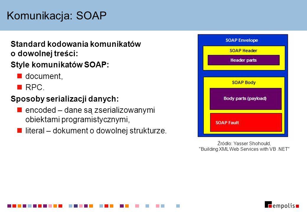 Komunikacja: SOAP Standard kodowania komunikatów o dowolnej treści: Style komunikatów SOAP: document, RPC. Sposoby serializacji danych: encoded – dane